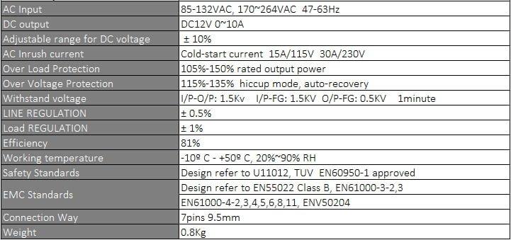230v Ac To 12v Dc Pwm Power Supply For Led Strip Lights