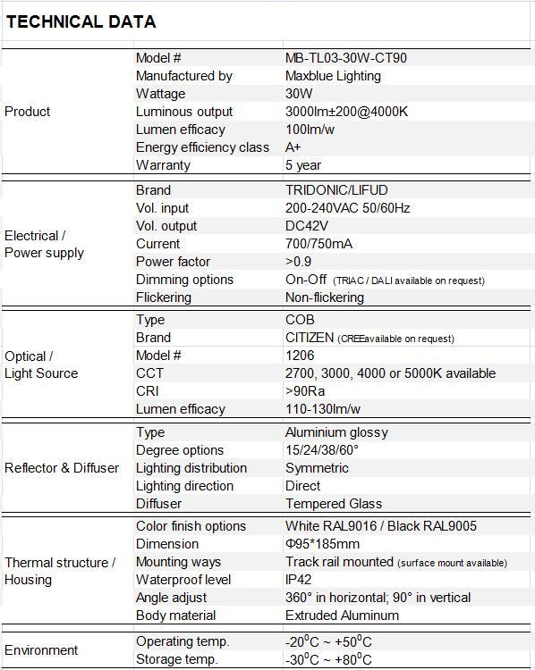 datasheet of 30W led track light_Maxblue Lighting