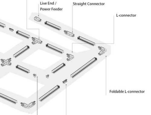 LED Track Lighting Rails & Accessories
